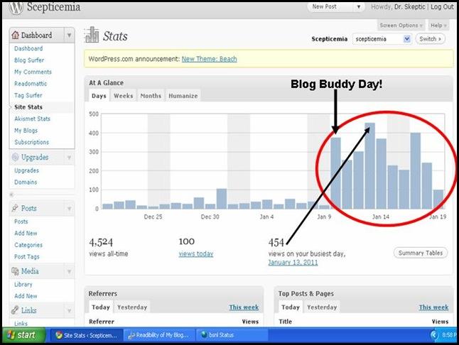 blogstats