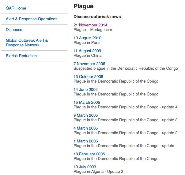 WHO GAR Plage Outbreaks
