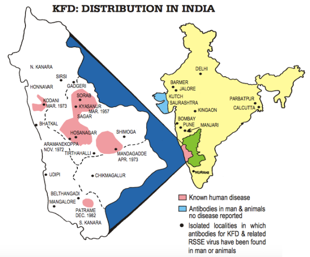kfd distribution