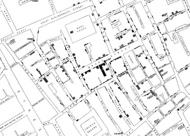 John Snow's famous map of the 1854 Broad Street epidemic attempted to positively correlate disease intensity with proximity to a single water source, the Broad Street well and pump.