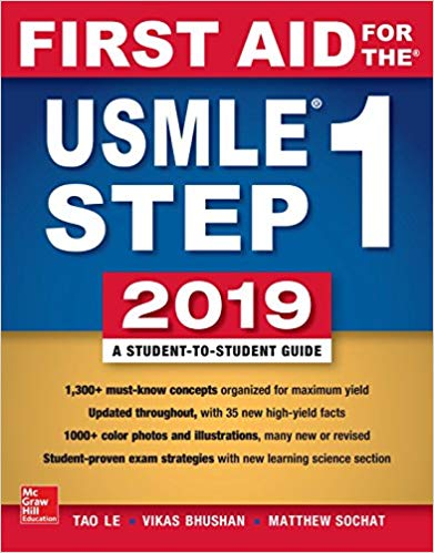 Advice on Writing USMLE and Fellowship Personal Statements